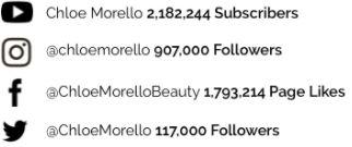 Social media followers Chloe Morello