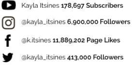 Social media followers Kayla Itsines